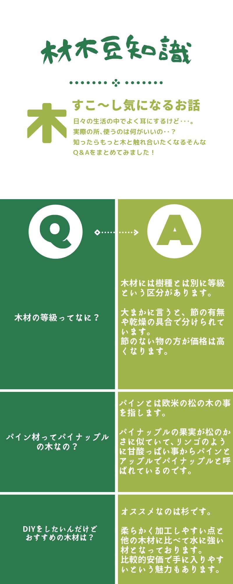 画像:材木の豆知識!